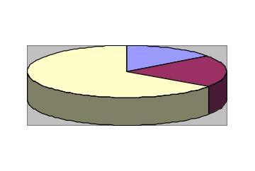 Формирование связной речи у младших школьников с НВОНР методом Станиславского» с использованием игрового комплекта АЛ 431А