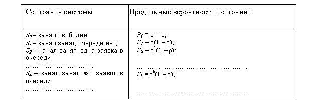 КОРРЕКЦИЯ МЕТОДА ДОСТУПА В СЕТЯХ ETHERNET