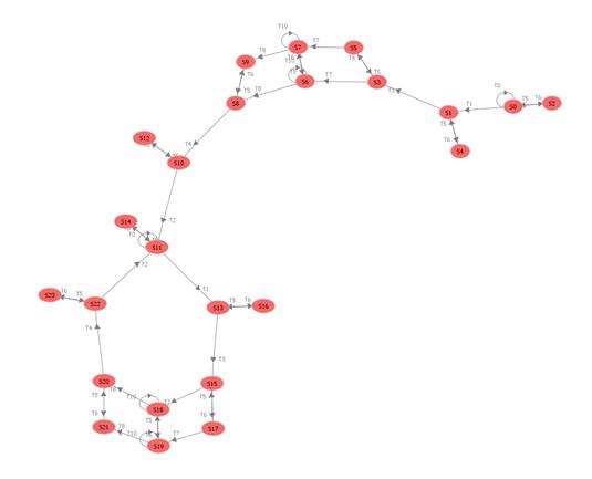 Моделирование взаимодействия клиента с сервером  в информационной системе