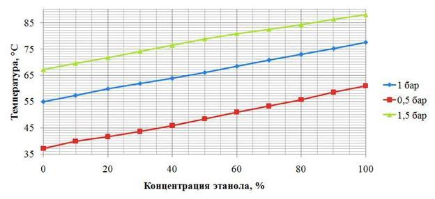 ПРИМЕНЕНИЕ ORC-ТЕХНОЛОГИЙ ДЛЯ ГЕОТЕРМАЛЬНОЙ ЭНЕРГЕТИКИ РЕСПУБЛИКИ КАЗАХСТАН