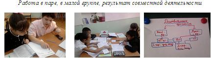 Формирование информационной и коммуникативной компетенций в процессе диалогового обучения