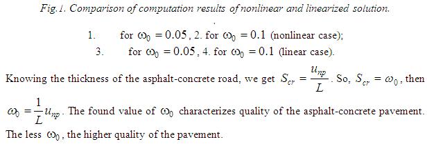 REFINEMENT OF CALCULATION MODEL OF ASPHALT CONCRETE PAVEMENT