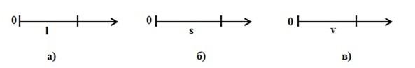Четвертое измерение и сверхсветовые скорости