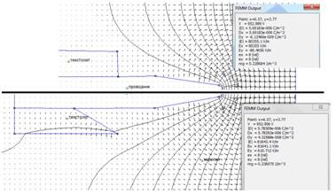 Моделирование электрического поля для анализа теплообменных процессов при электроконвекции