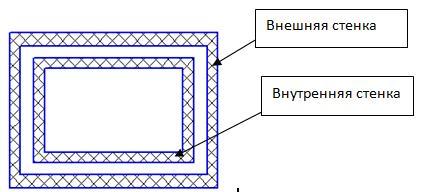 Энергоэффективность применением полимерных материалов