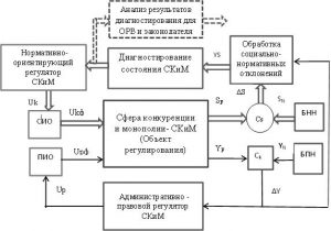 C:\Documents and Settings\User\Мои документы\Мои рисунки\Функциональная структура.JPG
