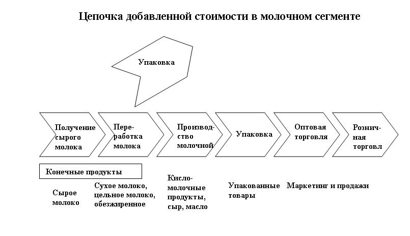 C:\Users\v.galautdinova\Desktop\НОВАЯ ГЛАВА\2011-strategija49-1.jpg