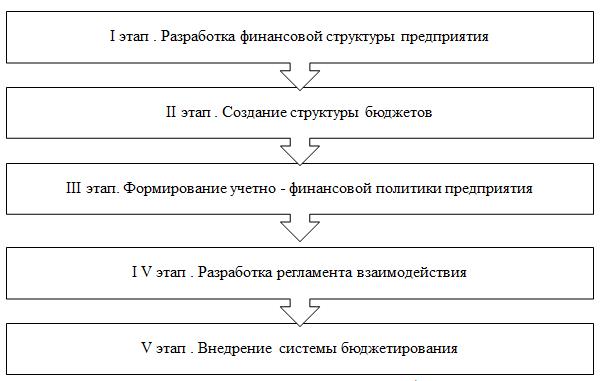 http://edrj.ru/wp-content/uploads/2017/05/1-1.png